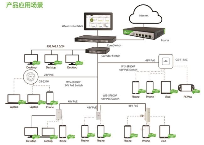 wifi信号示意图_KTV智慧Wi-Fi覆盖解决方案解析_河姆渡方案馆