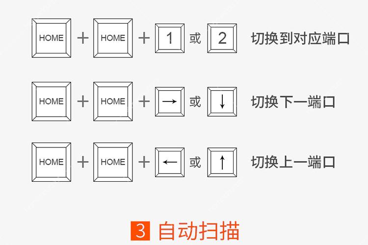 迈拓维矩kvm切换器_迈拓维矩(MT-VIKI)4口工业级HDMI-KVM切换器 MT-0401HK_报价_价格_迈拓维 ...