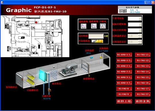 集水坑水泵手动自动电路图