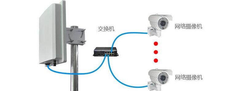 什么是b2b平台_什么是无线网桥?室外无线网桥和电梯无线网桥有什么区别 ...