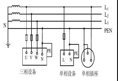 TN-C系统接线图
