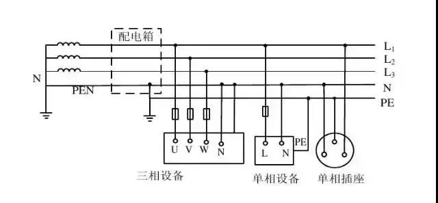 TN-C-S系统接线图