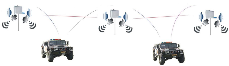 无线网络应用于安防视频监控有哪些优势