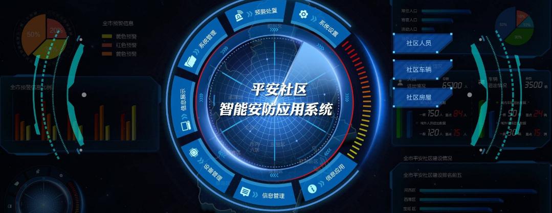 """借力 """"雪亮工程""""建设""""东风"""" 安防企业机遇与挑战"""